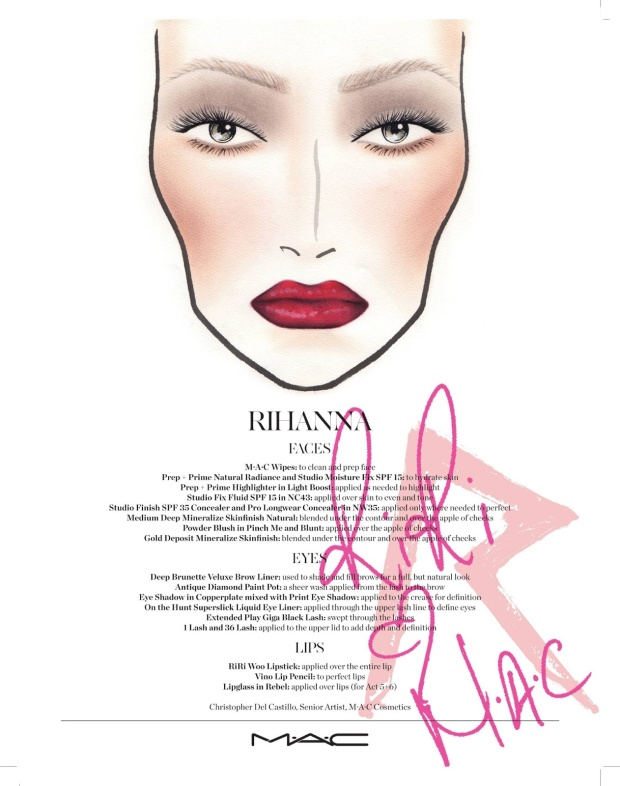 MAC Rihanna Face Chart